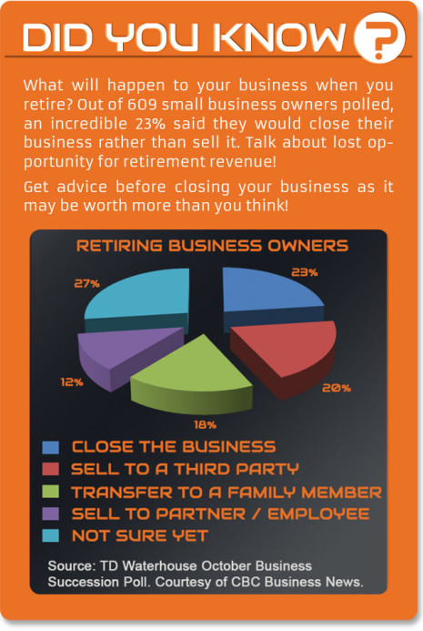 Did-you-know-Retiring-Owners_REV0_0-686x1024